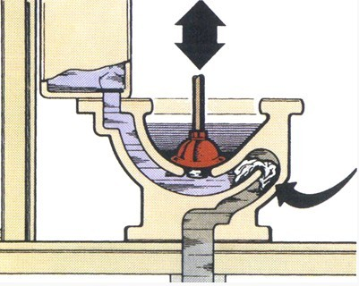 蹲便器怎么疏通结构图