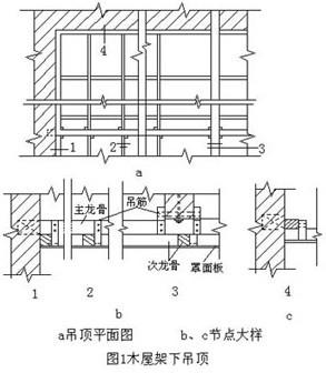 夹板天花(木质吊顶)的制作过程