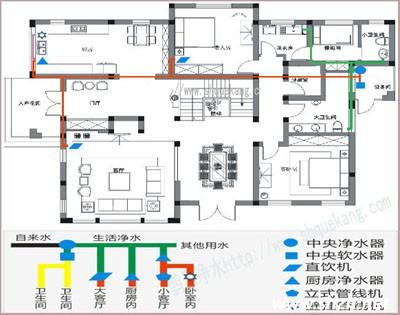 家庭健身房设计平面图
